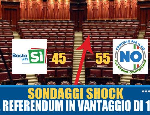 SONDAGGIO SHOCK: IL NO AL REFERENDUM AVANTI DI 10 PUNTI. 7 ITALIANI SU 10 CONTRO IL GOVERNO.