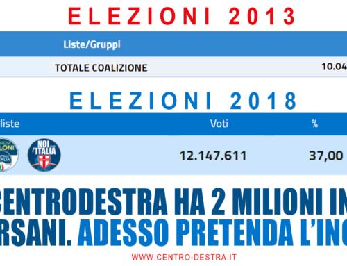 IL CENTRODESTRA HA 2 MILIONI DI VOTI IN PIU' DI BERSANI NEL 2013. ADESSO PRETENDA L'INCARICO