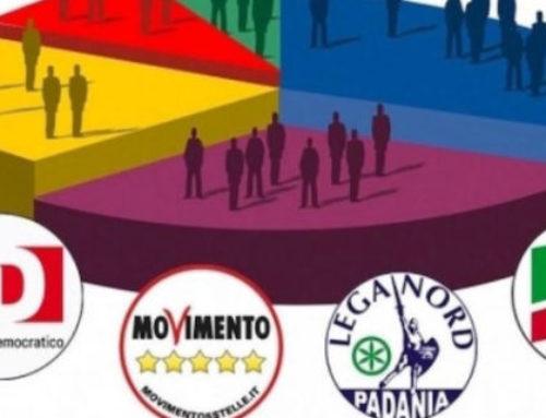 SONDAGGIO: QUALE ALLEANZA DI GOVERNO PER SUPERARE LA CRISI?