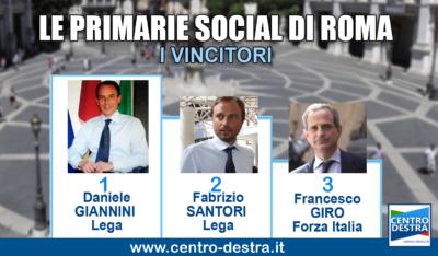 risultati primarie social di Roma