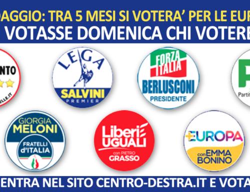 TRA 5 MESI SI VOTA PER LE EUROPEE: QUALE PARTITO VOTERESTI? VOTA IL NOSTRO SONDAGGIO POLITICO