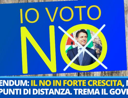 REFERENDUM: IL NO IN FORTE CRESCITA, MENO DI 10 PUNTI DI DISTANZA.