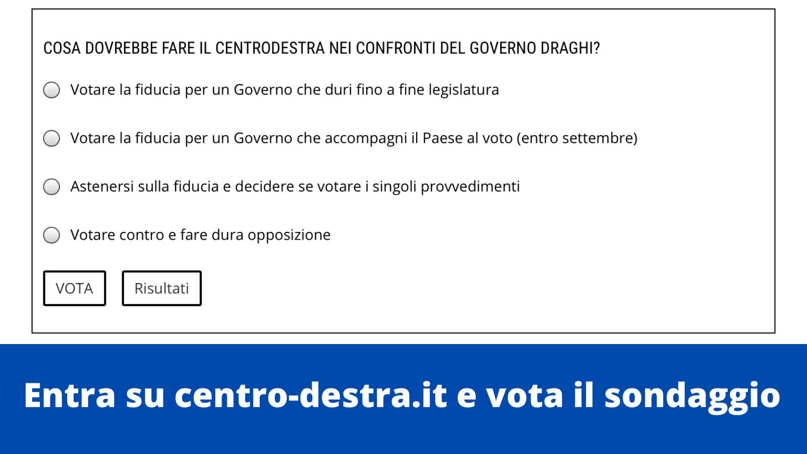 Come dovrebbe votare il centrodestra nei confronti di Draghi?