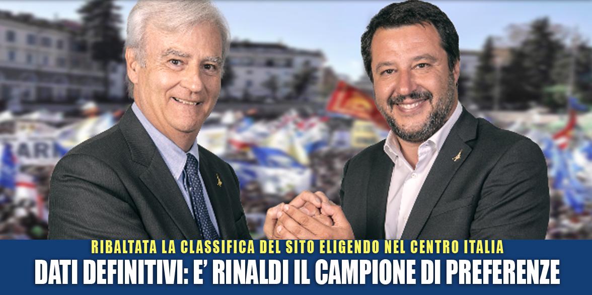 CLASSIFICA RIBALTATA NEL CENTRO ITALIA, E' RINALDI IL CAMPIONE DI PREFERENZE DELLA LEGA