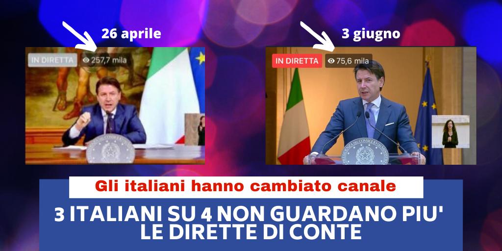 conte parla in diretta facebook, ma tre italiani su 4 cambiano canale